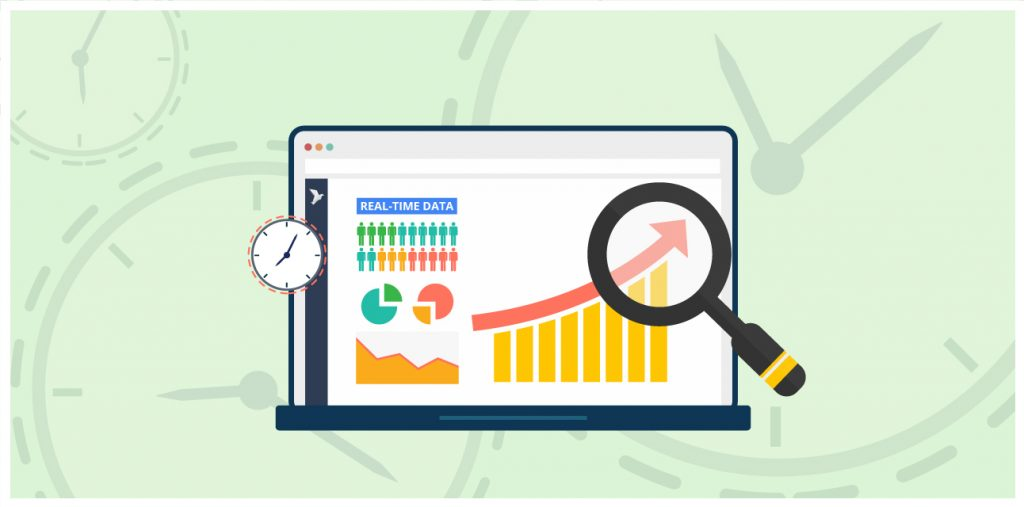 Live web analytics for ecommerce