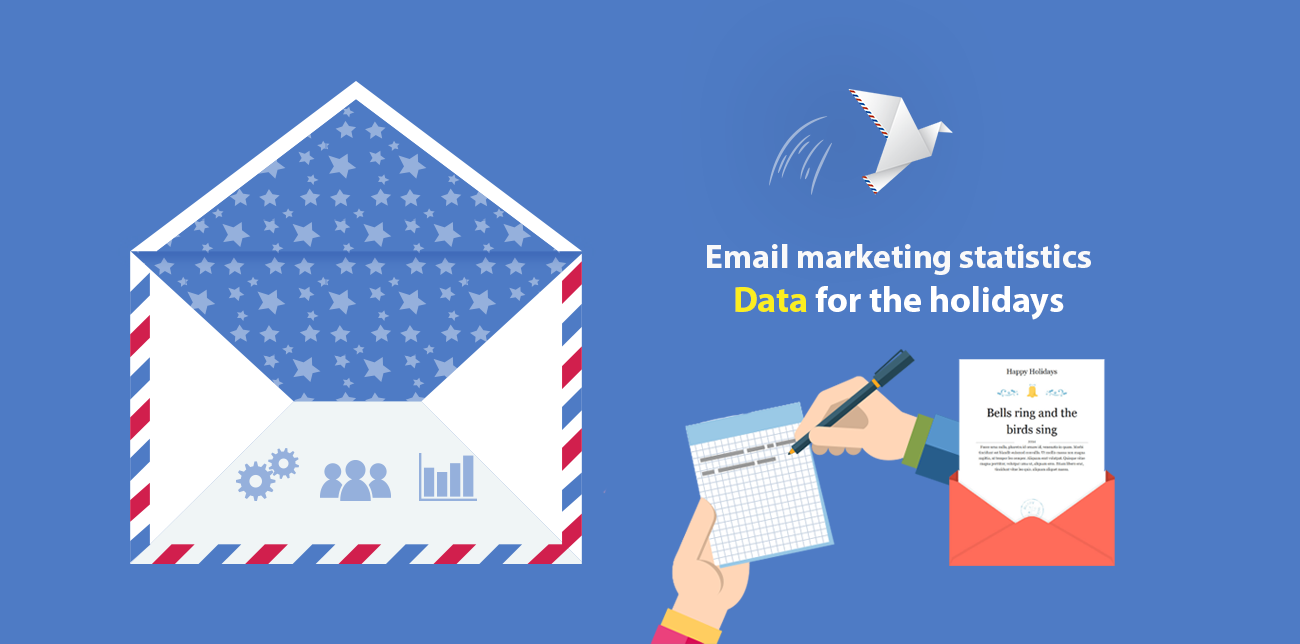 Statistics on Christmas Email Campaign