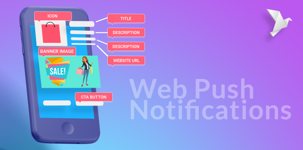 Anatomy of push notifications