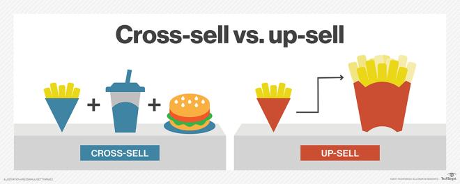 Cross selling vs up selling.