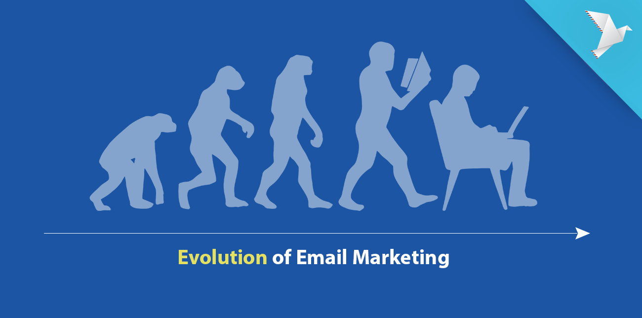 Evolution of eCommerce Email Marketing