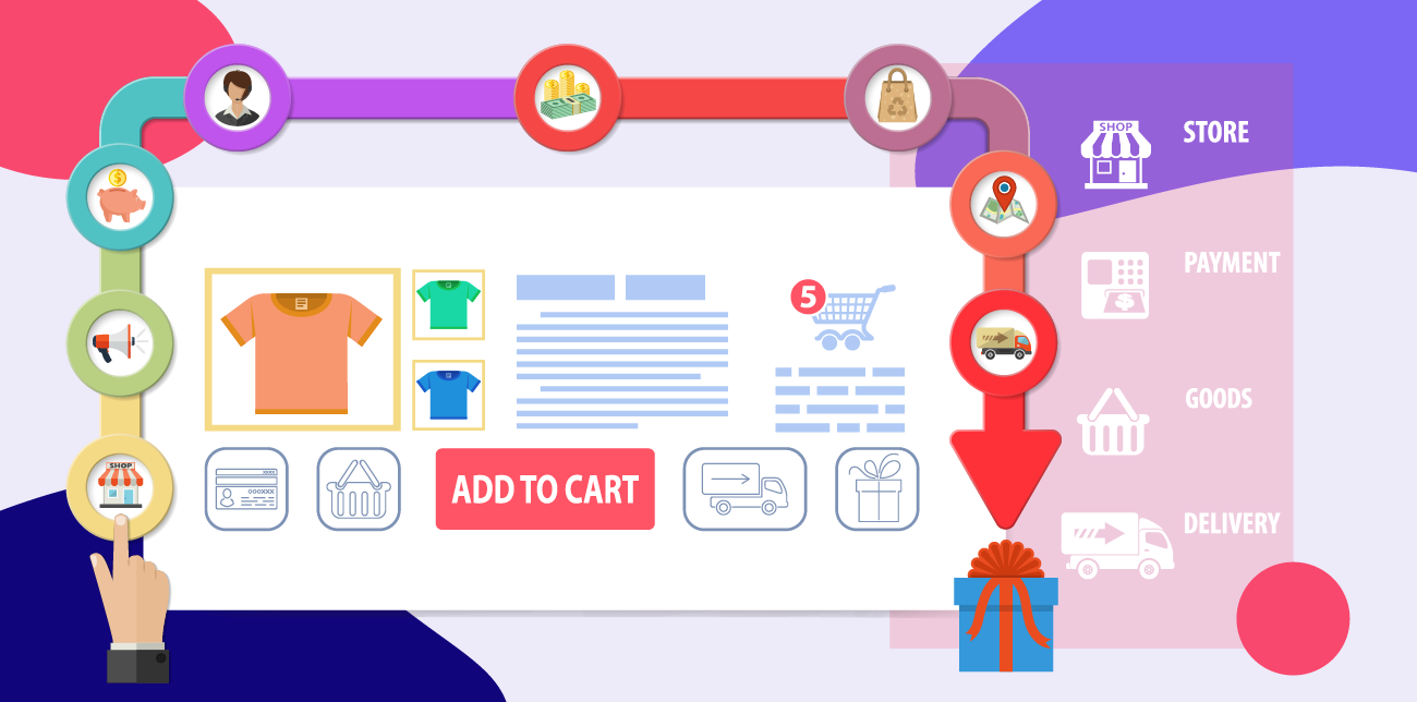 eCommerce Category Page Best Practices